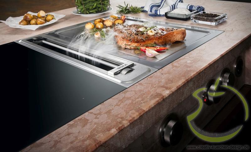 Creativ Kuchen Design Gmbh Spezialgebiete Bora Muldenluftung